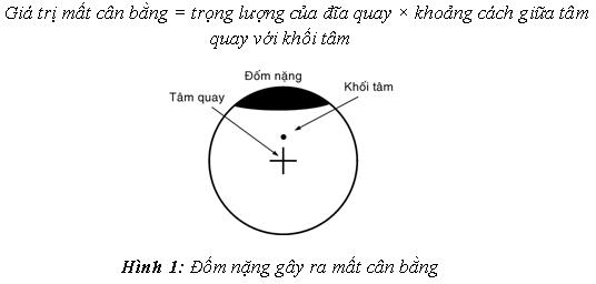 phan-tich-rung-dong_01